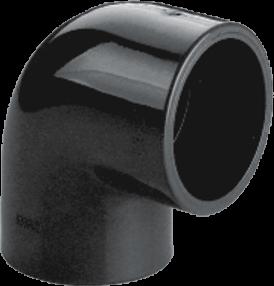 PVC Solvent Pressure